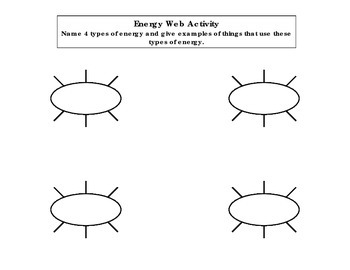 Energy Web Activity