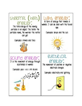 Energy Word Wall Words: Heat Light Sound and Electricity