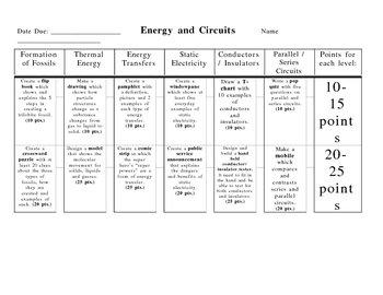 Energy and Circuit Game Show Menu