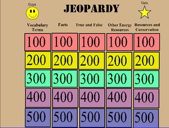 Energy and Conservation Jeopardy Review Game