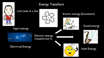 Energy and Electricity Bundle