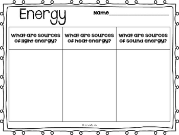 Energy and Forces Unit- Roller Coasters