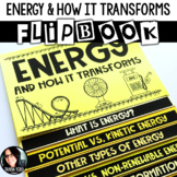 Energy and How it Transform Flipbook Energy Transfer Energ