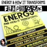 Energy and How it Transform Flipbook Energy Transfer Energ