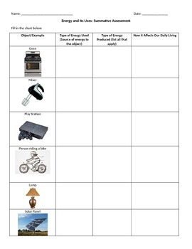 Energy and Its Uses Assessment
