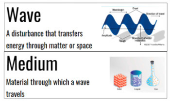 Energy and Waves Vocab Cards