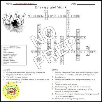 Energy and Work Science Crossword Puzzle Coloring Worksheet Middle School