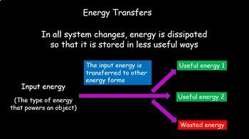 Physics Energy, convection, conduction, radiation,, efficiency 6 x lessons