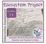 Energy in Ecosystems Enrichment Project for ES/MS - NGSS Aligned