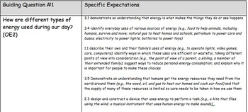 Energy in Our Lives Unit
