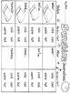 NGSS Grade K Energy of the Sun Performance Assessment