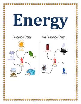 Energy's word wall