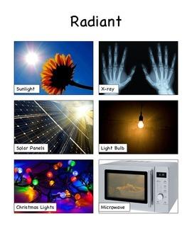 Energy Activity