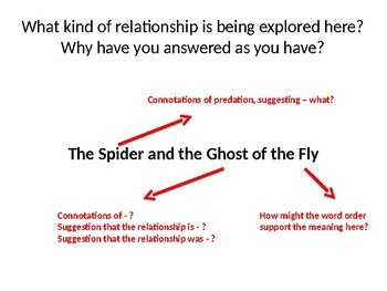 """Eng Lit Unseen Poetry """"The Spider and the Ghost of the Fly"""" relationships"""