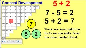 Engage NY 1st Grade Common Core Math Module 1-Topic J