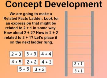 Engage NY 1st Grade Math Module 1 Lesson 24 SmartBoard