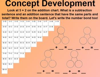 Engage NY 1st Grade Math Module 1 Lesson 39 SmartBoard