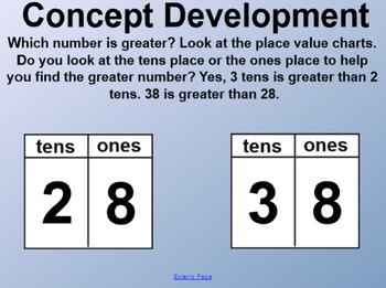 Engage NY 1st Grade Math Module 4 Lesson 7 SmartBoard