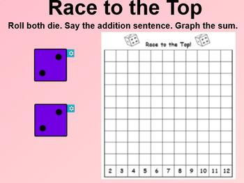 Engage NY 1st Grade Math Module 6 Lesson 10 SmartBoard