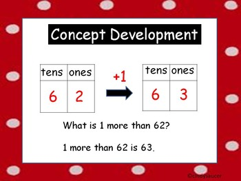 Engage NY, 1st Grade Math, Module 6, Lessons 1-10, Interactive PowerPoints
