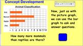 Engage NY (Eureka) 2nd Grade Common Core Entire Math Module 7- Topics A - F
