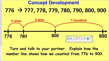 Engage NY 2nd Grade Common Core Math Module 3-Topic D