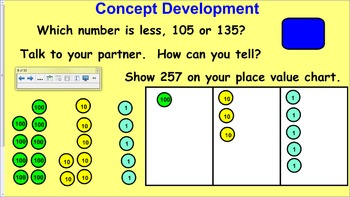Engage NY 2nd Grade Common Core Math Module 3-Topic F