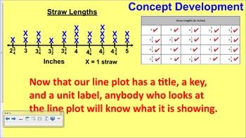Engage NY 3rd Grade Common Core Entire Math Module 6- Topics A - B