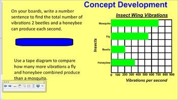 Engage NY 3rd Grade Common Core Entire Math Module 6- Topi