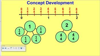 Engage NY 3rd Grade Common Core Math Module 5-Topic E