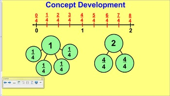 Engage NY (Eureka) 3rd Grade Common Core Math Module 5-Topic E