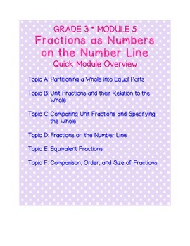Engage NY 3rd Grade Math Module 5 FRACTIONS Overview with Application Problems