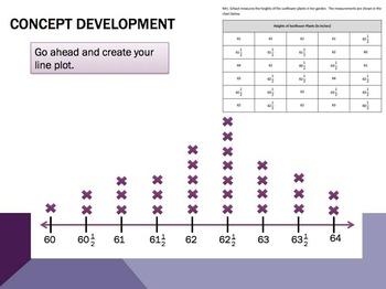 Engage NY 3rd Grade Math Module 6 Topics A & B Lessons 1-9  graphs