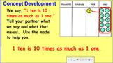 Engage NY (Eureka) 4th Grade Common Core Entire Math Module 1- Topics A-F