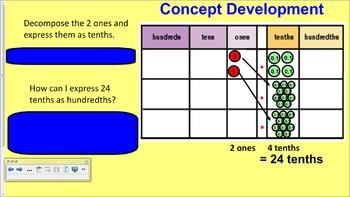 Engage NY 4th Grade Common Core Entire Math Module 6- Topics A - E