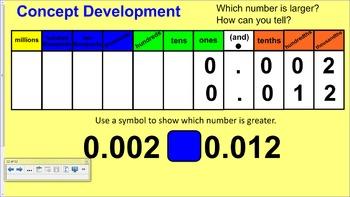 Engage NY 5th Grade Common Core Math Module 1-Topic B
