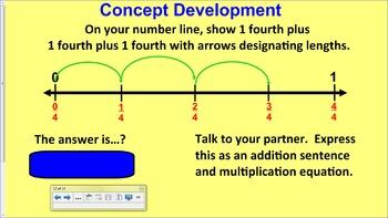 Engage NY (Eureka) 5th Grade Common Core Math Module 3-Topic A