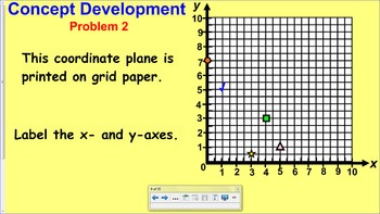 Engage NY 5th Grade Common Core Math Module 6-Topic A