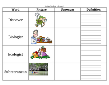 Engage NY 5th Grade Module 2a, Unit 1 Vocabulary