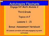 Engage NY ActivInspire 3rd Grade Module 2 Lessons 1-21