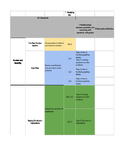 Engage NY Algebra 1 Common Core standards by topic