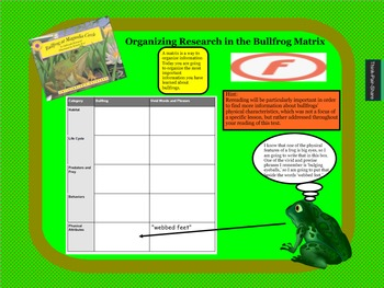 Engage NY Common Core 3rd Grade Module 2a Frogs Lessons 6-11