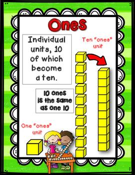 Engage NY {Eureka} Math 1st Grade Module 2 Topic B Lessons 12-21