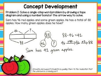 Engage NY (Eureka Math) 2nd Grade Math Module 4 ENTIRE MODULE Lessons 1-31