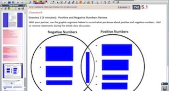 Engage NY Eureka Math 7th Grade Math Module 2 Topic A for Promethean Boards