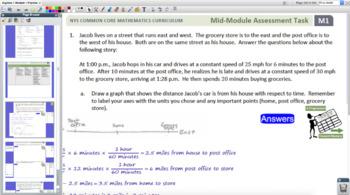 Engage NY Eureka Math Algebra 1 for Promethean Boards