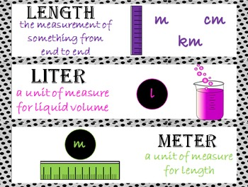 Module 2 Grade 4 Engage NY/Eureka Math Common Core Vocabulary
