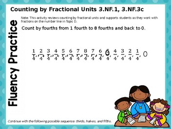 Engage NY/Eureka Math PowerPoint Presentation 3rd Grade Module 5 Lesson 15