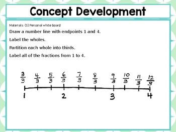 Engage NY/Eureka Math PowerPoint Presentation 3rd Grade Module 5 Lesson 17