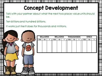 Engage NY/Eureka Math PowerPoint Presentations 4th Grade Module 1 TOPIC B